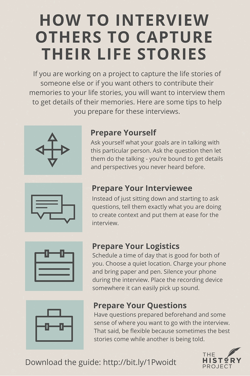 the history project how to interview others to capture their get the graphic